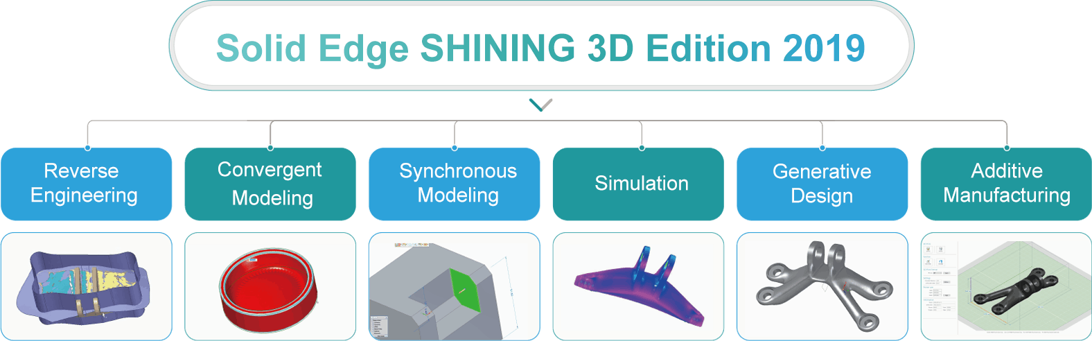 Solid Edge Shining 3D Edition